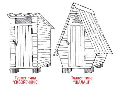 примеры возможных вариантов туалета на даче