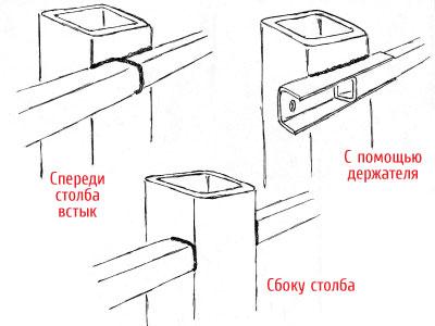 Установить заборы из профнастила своими руками